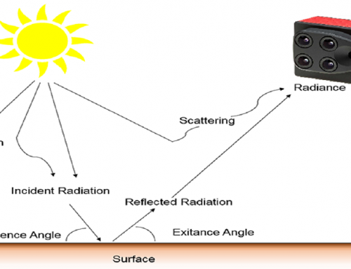 La Riflettività e i Sensori Multispettrali